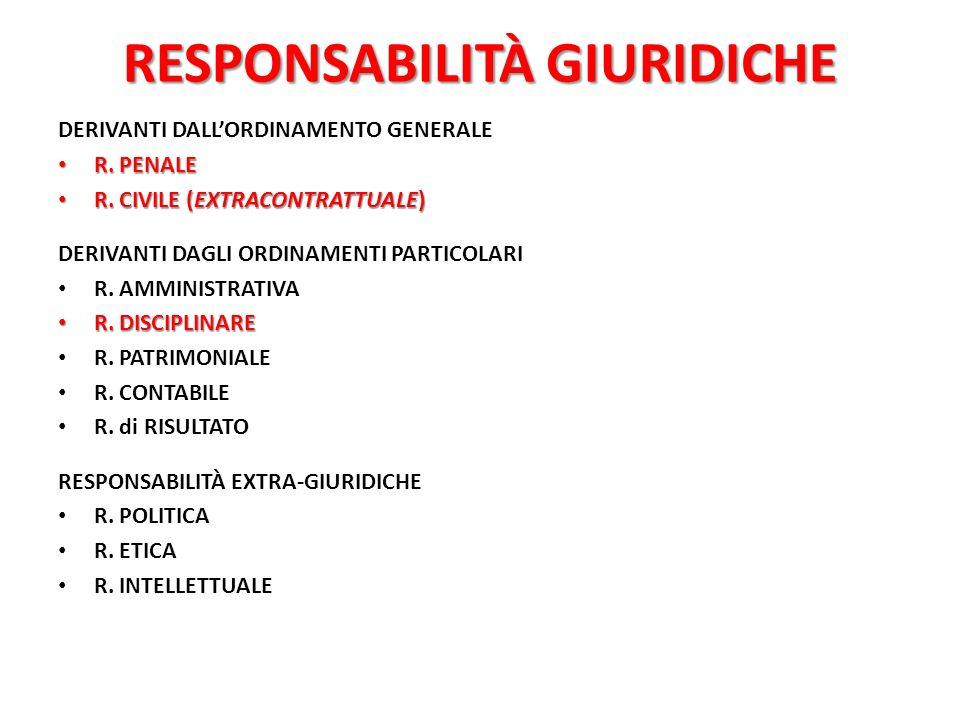 RESPONSABILITÀ GIURIDICHE
