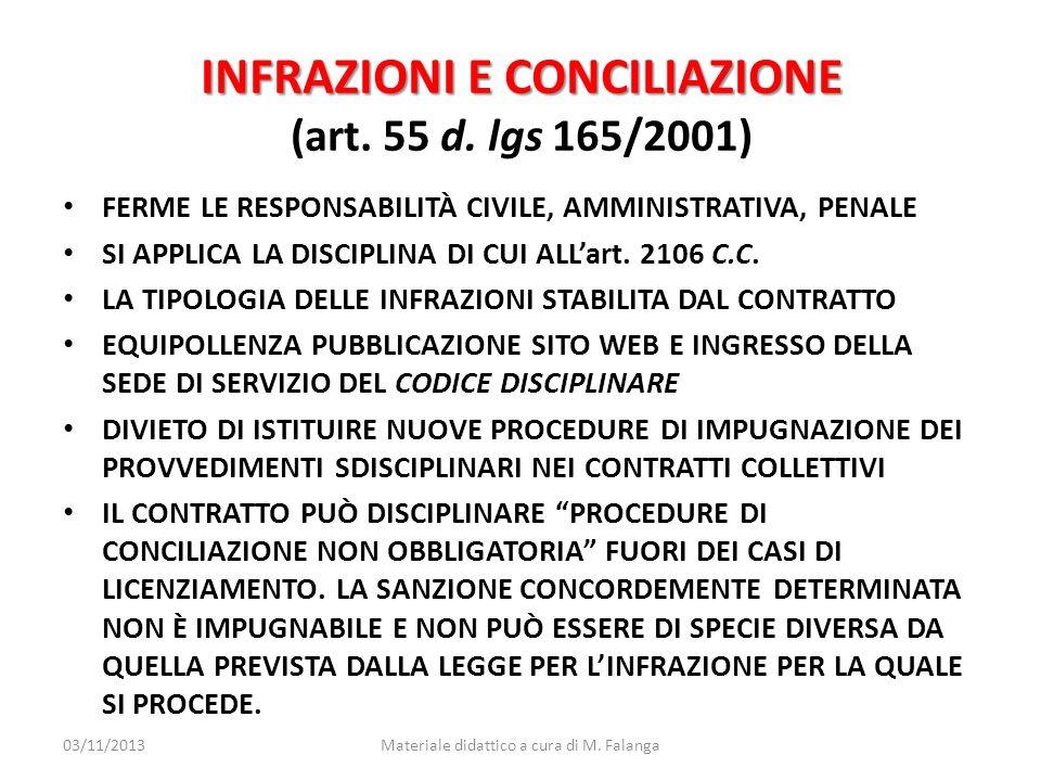INFRAZIONI E CONCILIAZIONE (art. 55 d. lgs 165/2001)