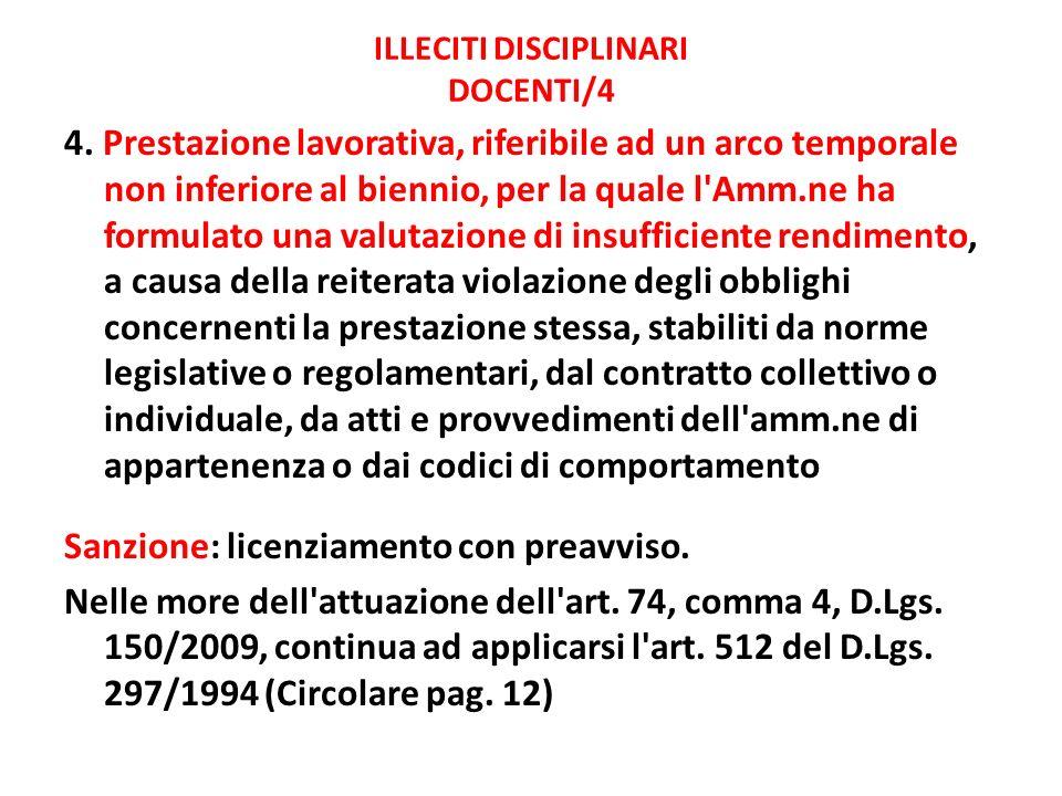 ILLECITI DISCIPLINARI DOCENTI/4
