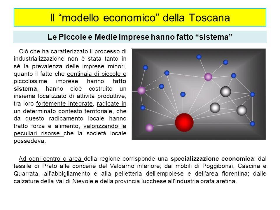 Il modello economico della Toscana