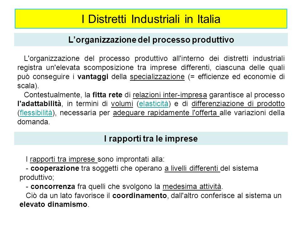 I Distretti Industriali in Italia