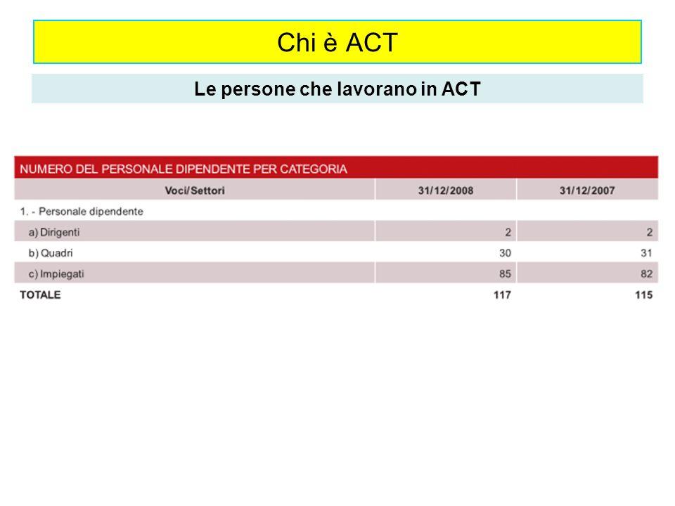 Le persone che lavorano in ACT