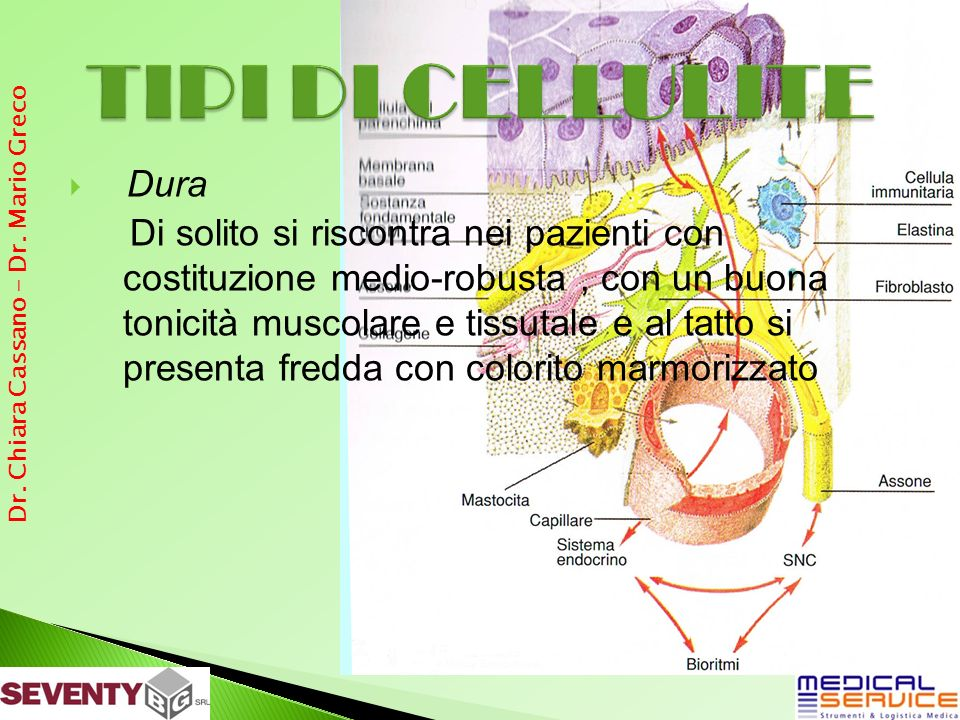 Dr. Chiara Cassano – Dr. Mario Greco