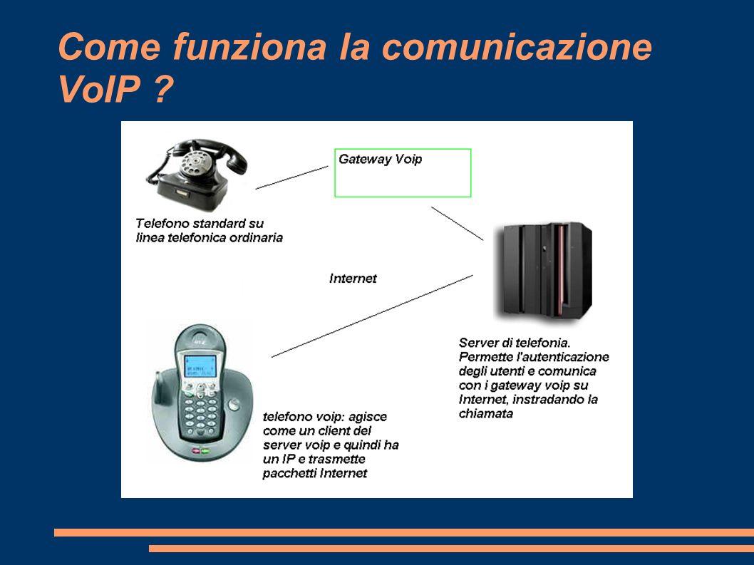 Come funziona la comunicazione VoIP