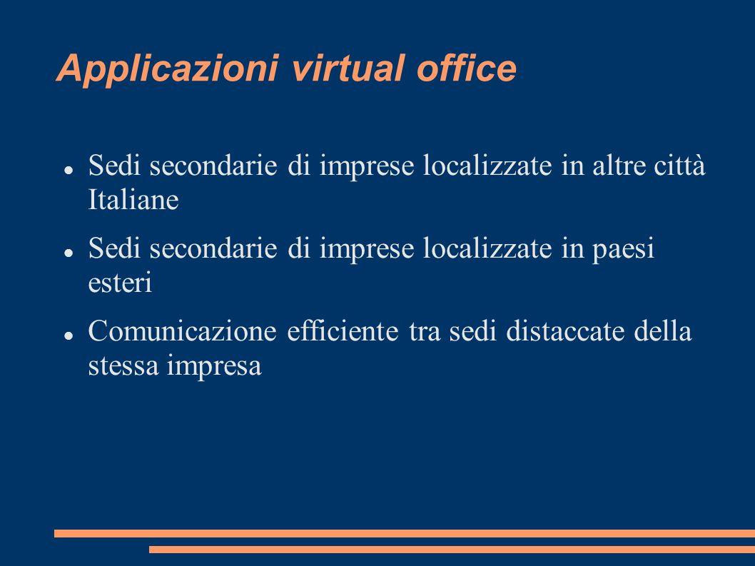 Applicazioni virtual office