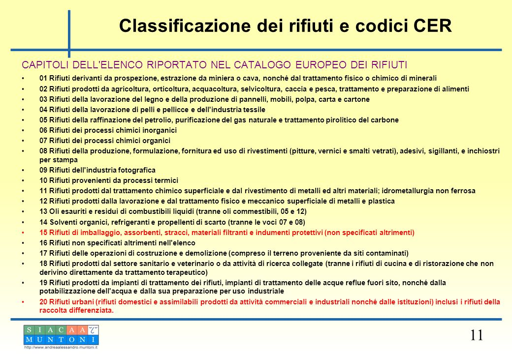 Classificazione dei rifiuti e codici CER