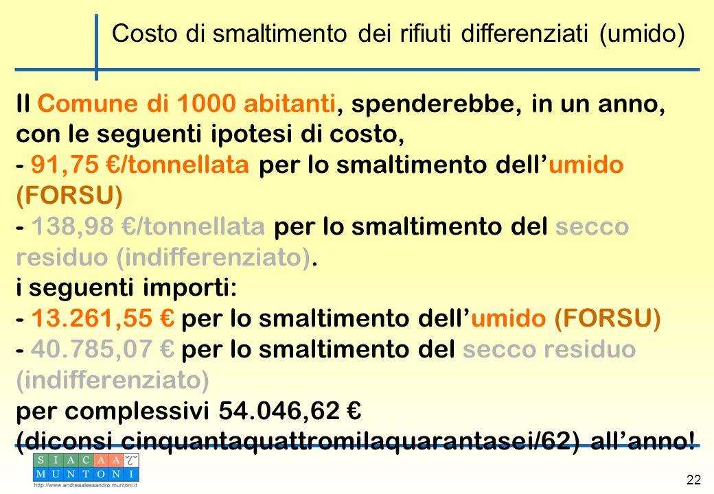 Costo di smaltimento dei rifiuti differenziati (umido)
