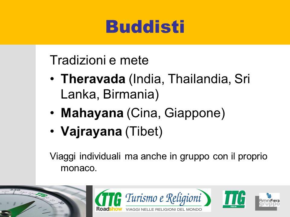 Buddisti Tradizioni e mete