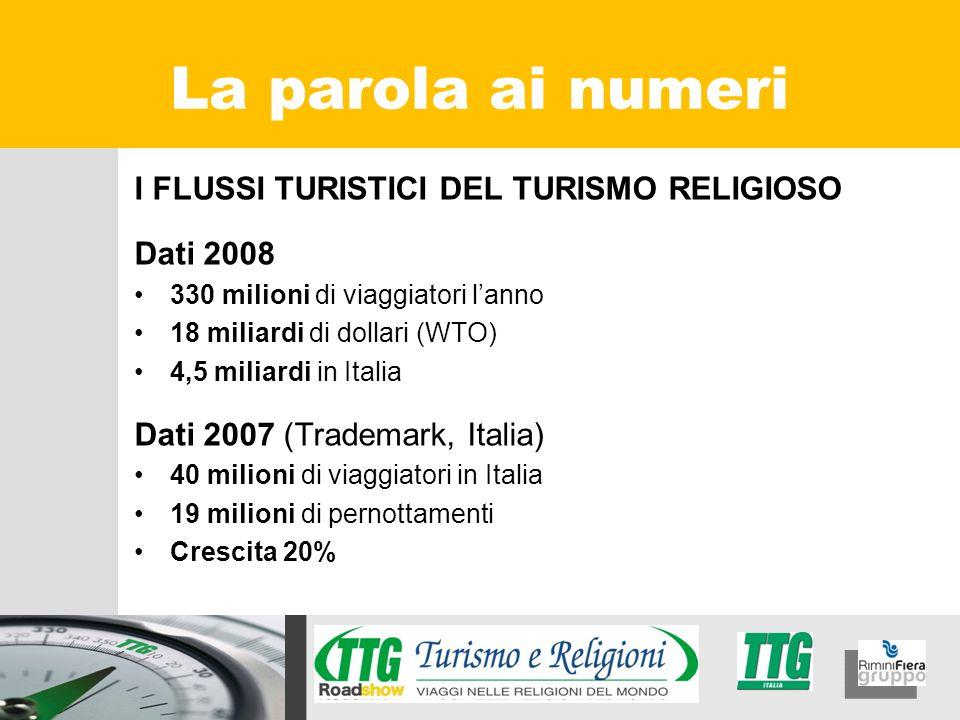 La parola ai numeri I FLUSSI TURISTICI DEL TURISMO RELIGIOSO Dati 2008
