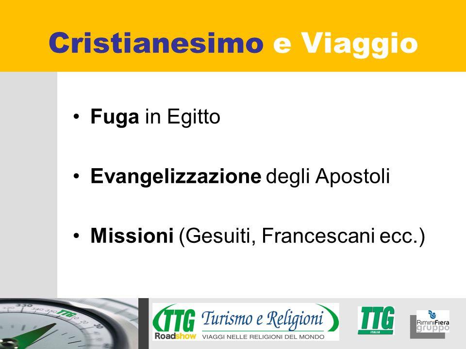 Cristianesimo e Viaggio