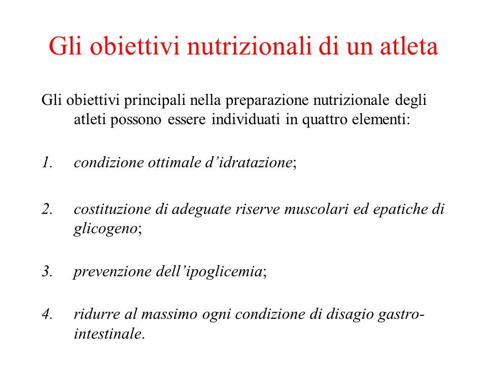 Gli obiettivi nutrizionali di un atleta