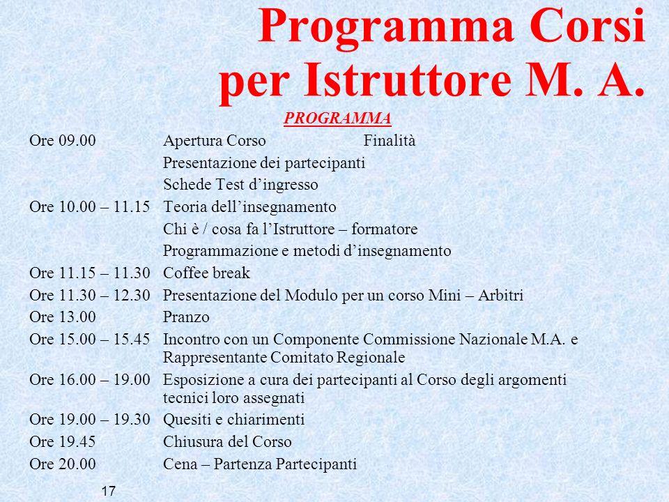 Programma Corsi per Istruttore M. A.