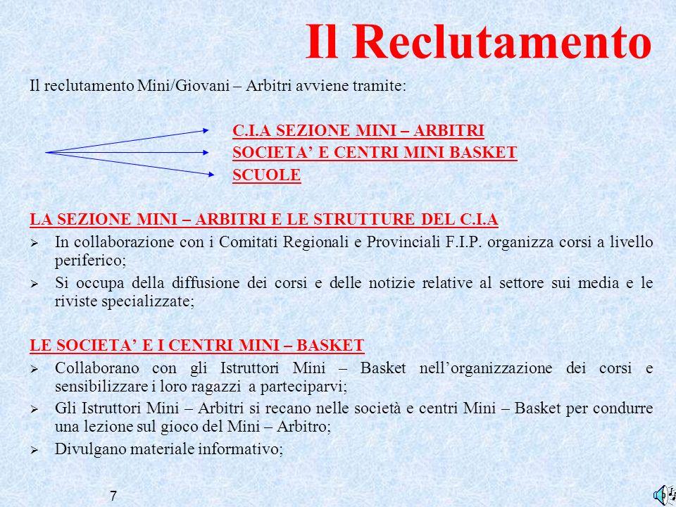 Il Reclutamento Il reclutamento Mini/Giovani – Arbitri avviene tramite: C.I.A SEZIONE MINI – ARBITRI.