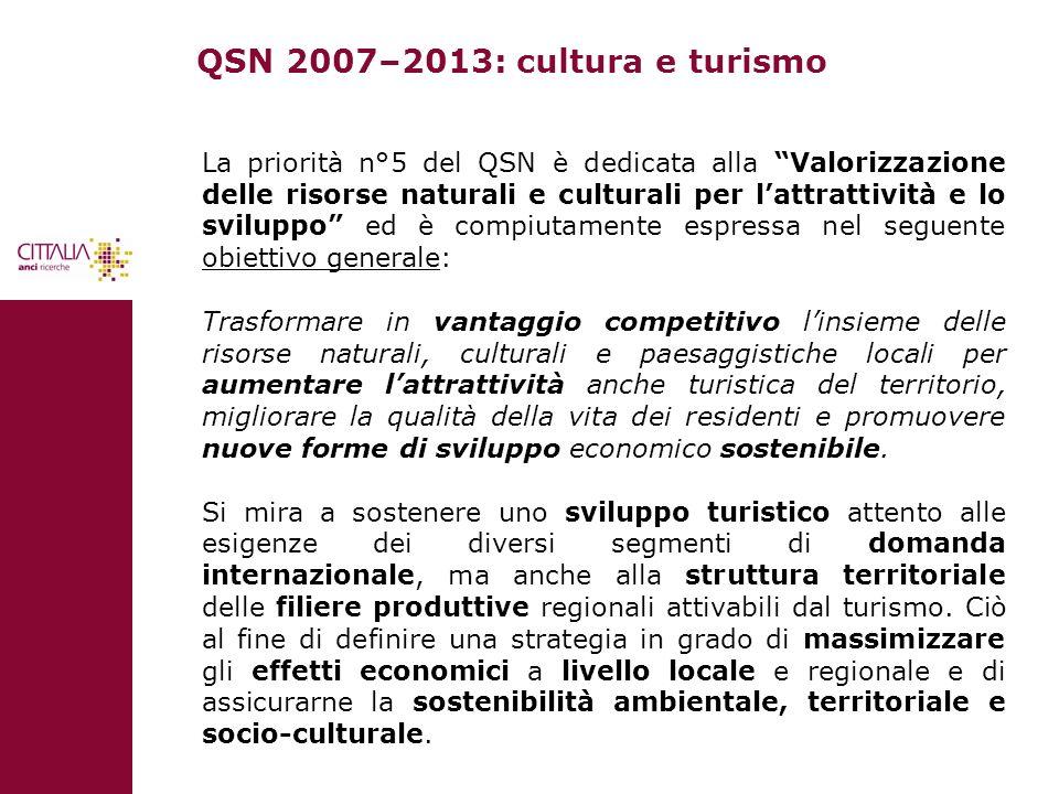 QSN 2007–2013: cultura e turismo