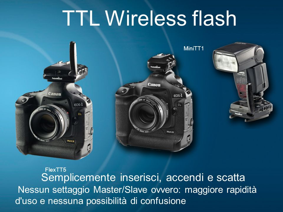 TTL Wireless flash Semplicemente inserisci, accendi e scatta