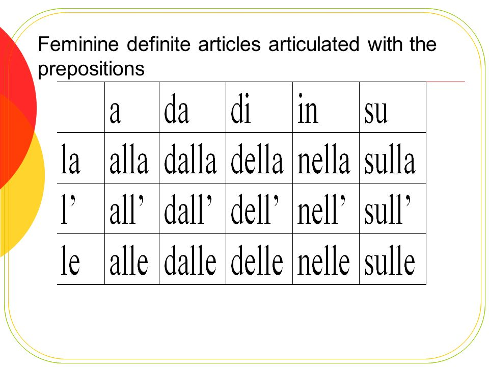 Feminine definite articles articulated with the prepositions