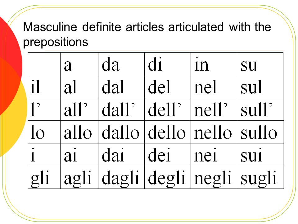 Masculine definite articles articulated with the prepositions