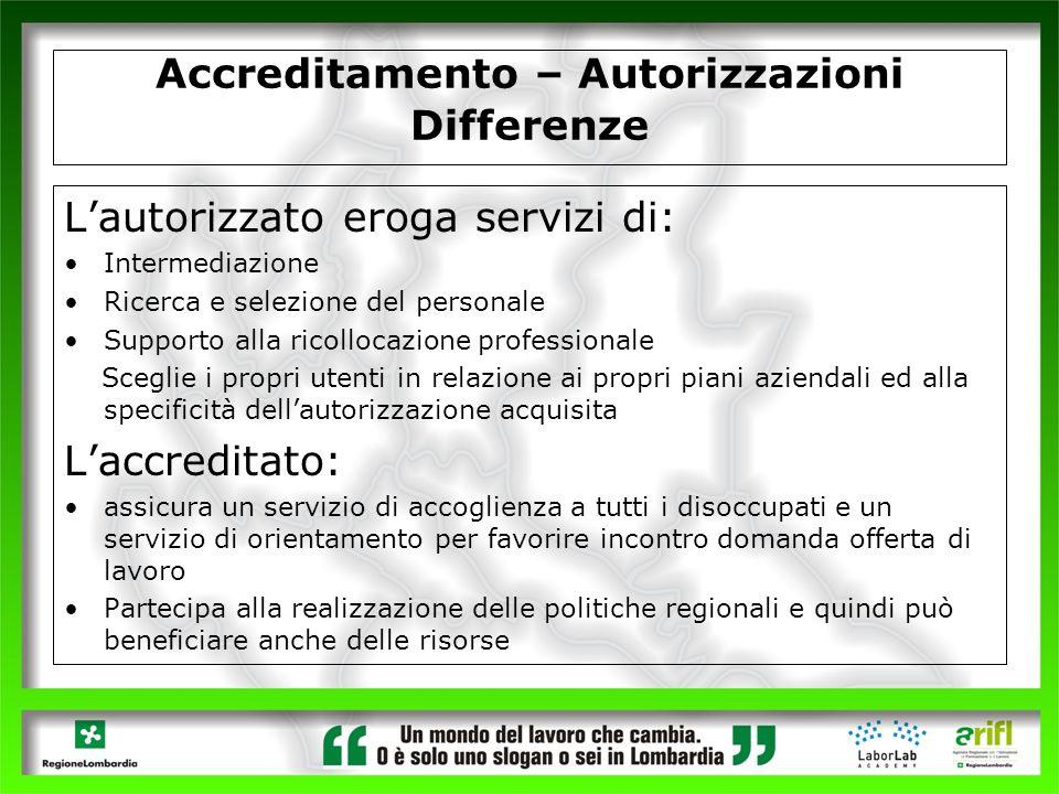 Accreditamento – Autorizzazioni Differenze