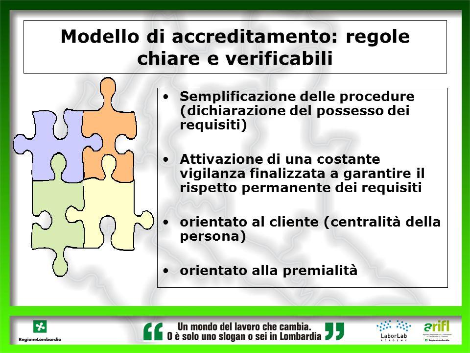 Modello di accreditamento: regole chiare e verificabili