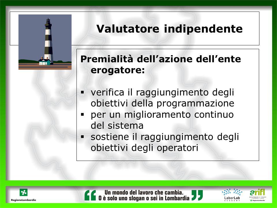 Valutatore indipendente
