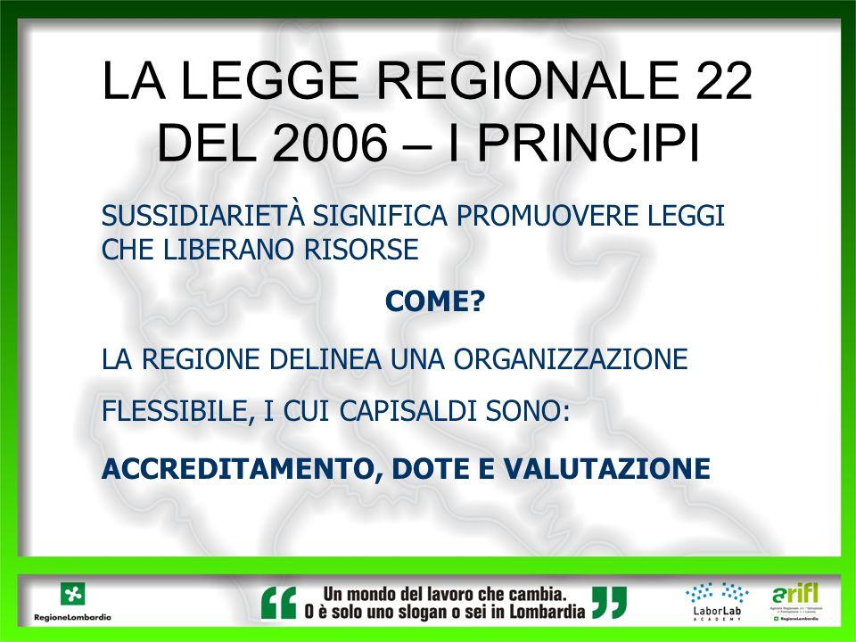 LA LEGGE REGIONALE 22 DEL 2006 – I PRINCIPI