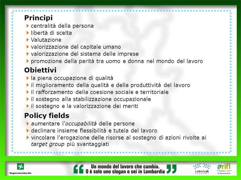 Principi Obiettivi Policy fields centralità della persona