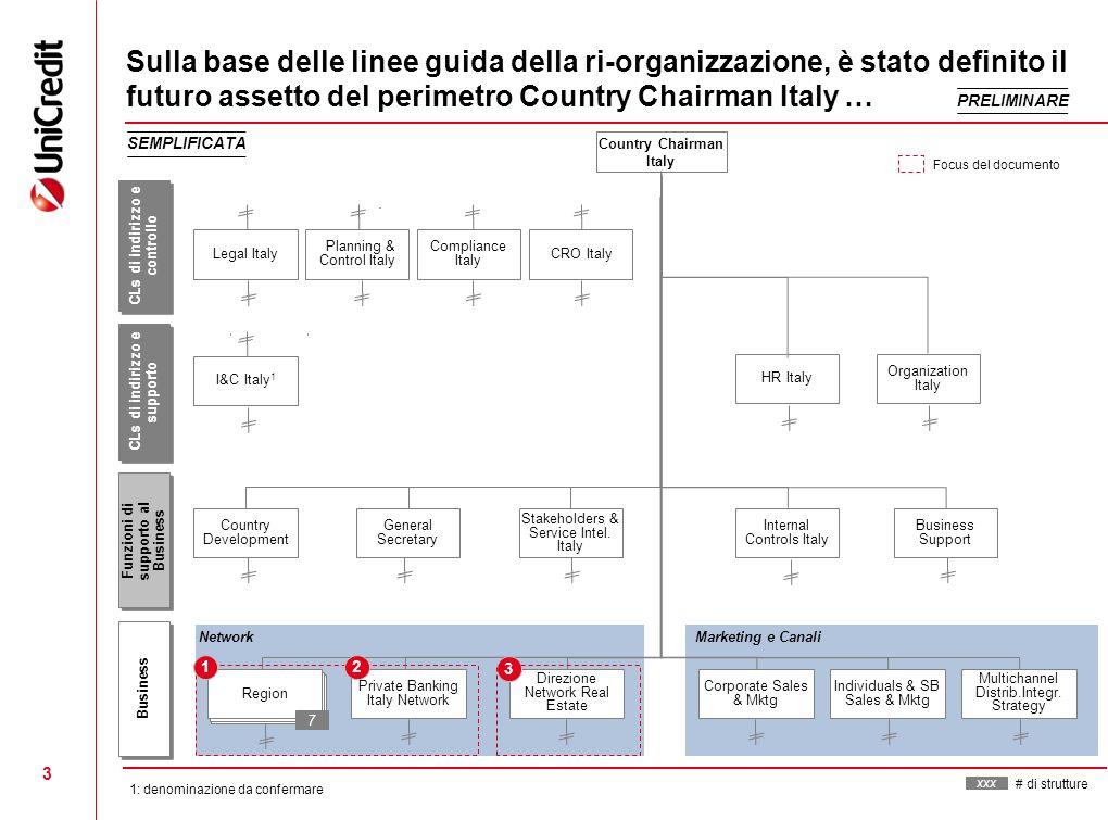 Sulla base delle linee guida della ri-organizzazione, è stato definito il futuro assetto del perimetro Country Chairman Italy …