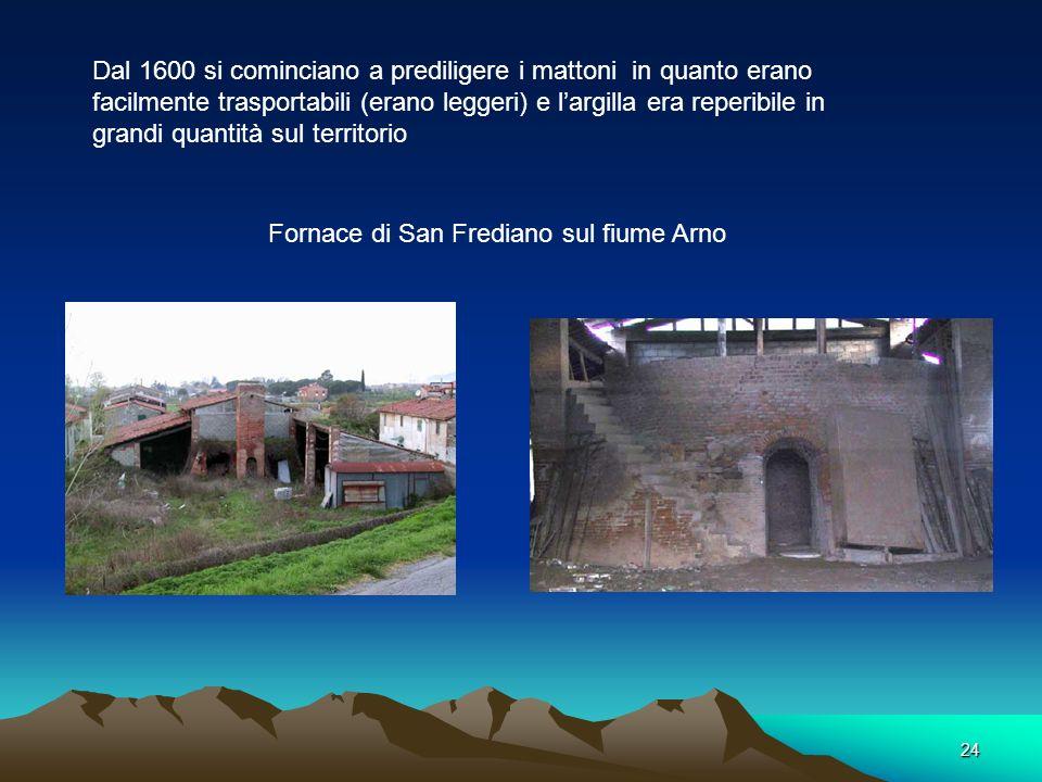 Fornace di San Frediano sul fiume Arno