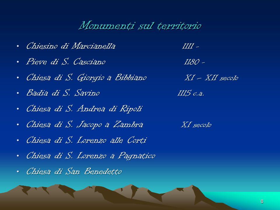 Monumenti sul territorio