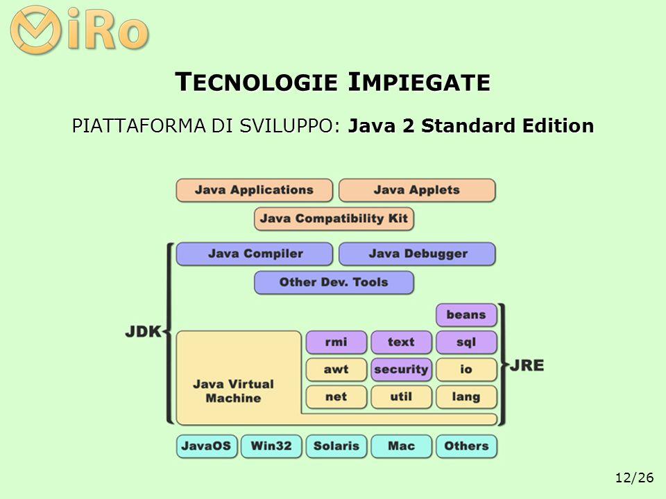 PIATTAFORMA DI SVILUPPO: Java 2 Standard Edition