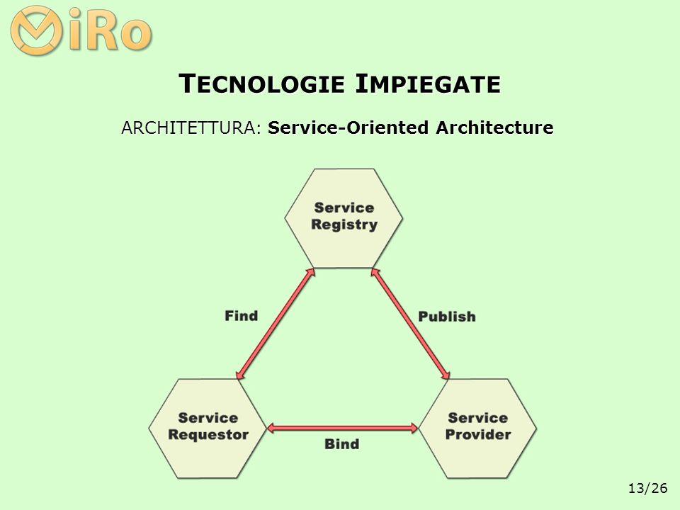 ARCHITETTURA: Service-Oriented Architecture