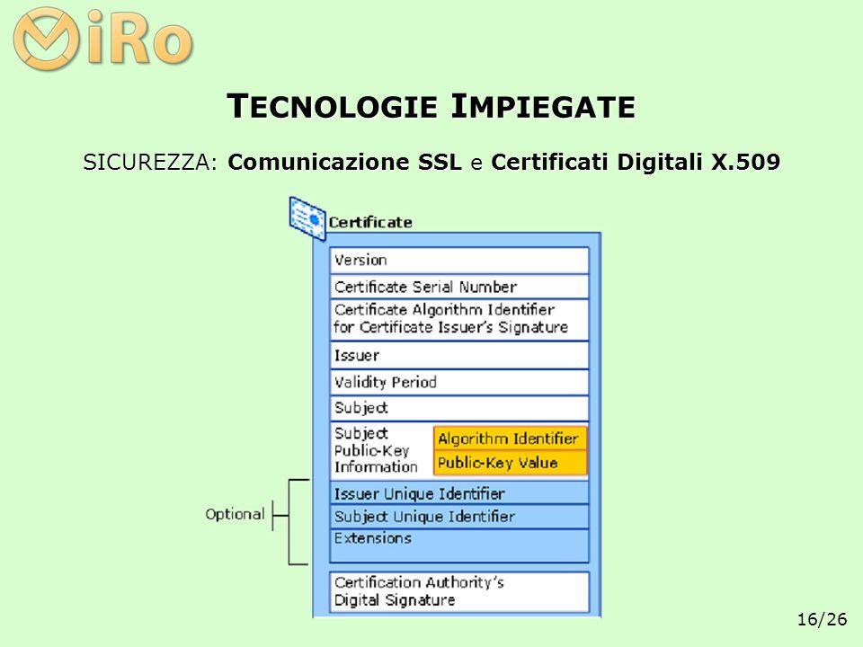 SICUREZZA: Comunicazione SSL e Certificati Digitali X.509