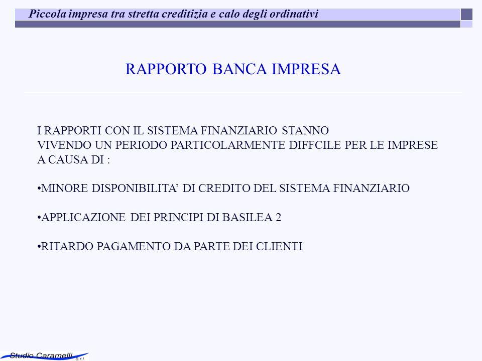 RAPPORTO BANCA IMPRESA