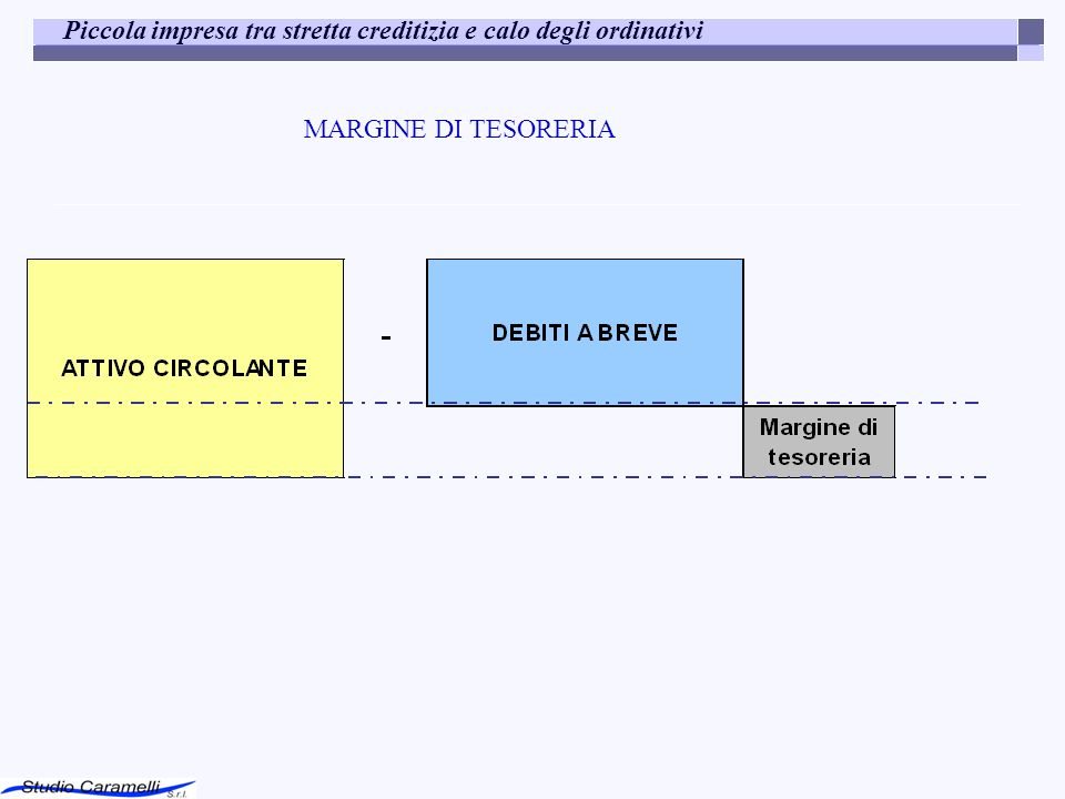 Piccola impresa tra stretta creditizia e calo degli ordinativi