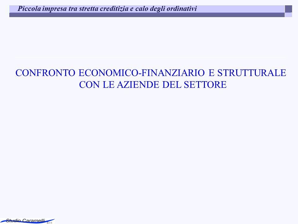 CONFRONTO ECONOMICO-FINANZIARIO E STRUTTURALE