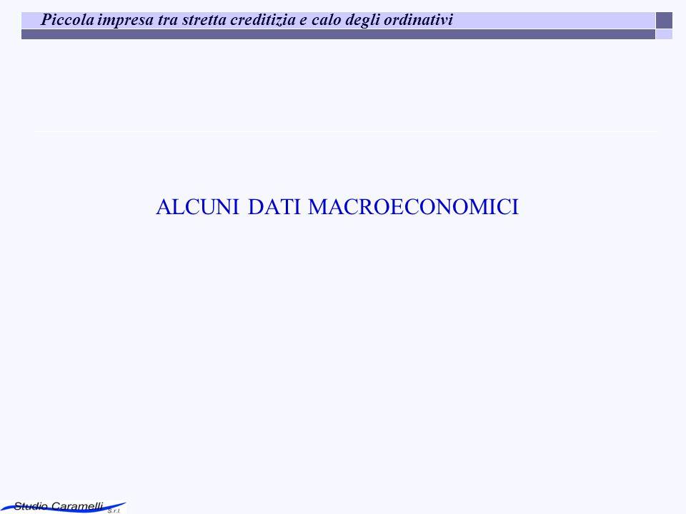 ALCUNI DATI MACROECONOMICI