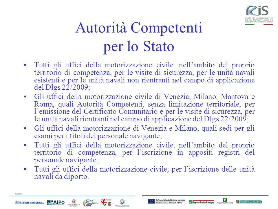 Autorità Competenti per lo Stato