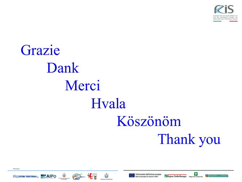 Grazie Dank Merci Hvala Köszönöm Thank you