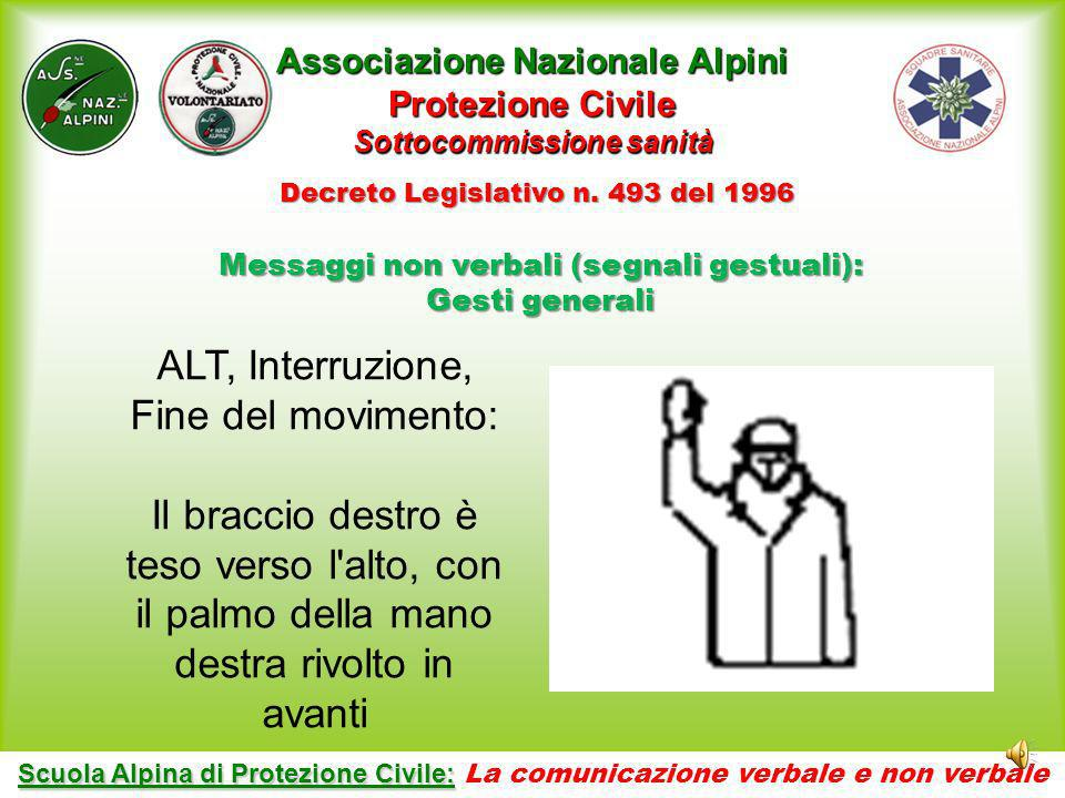 ALT, Interruzione, Fine del movimento: