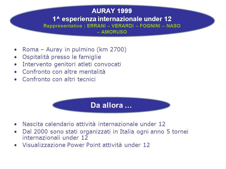 AURAY 1999 1^ esperienza internazionale under 12 Rappresentativa : ERRANI – VERARDI – FOGNINI – NASO – AMORUSO