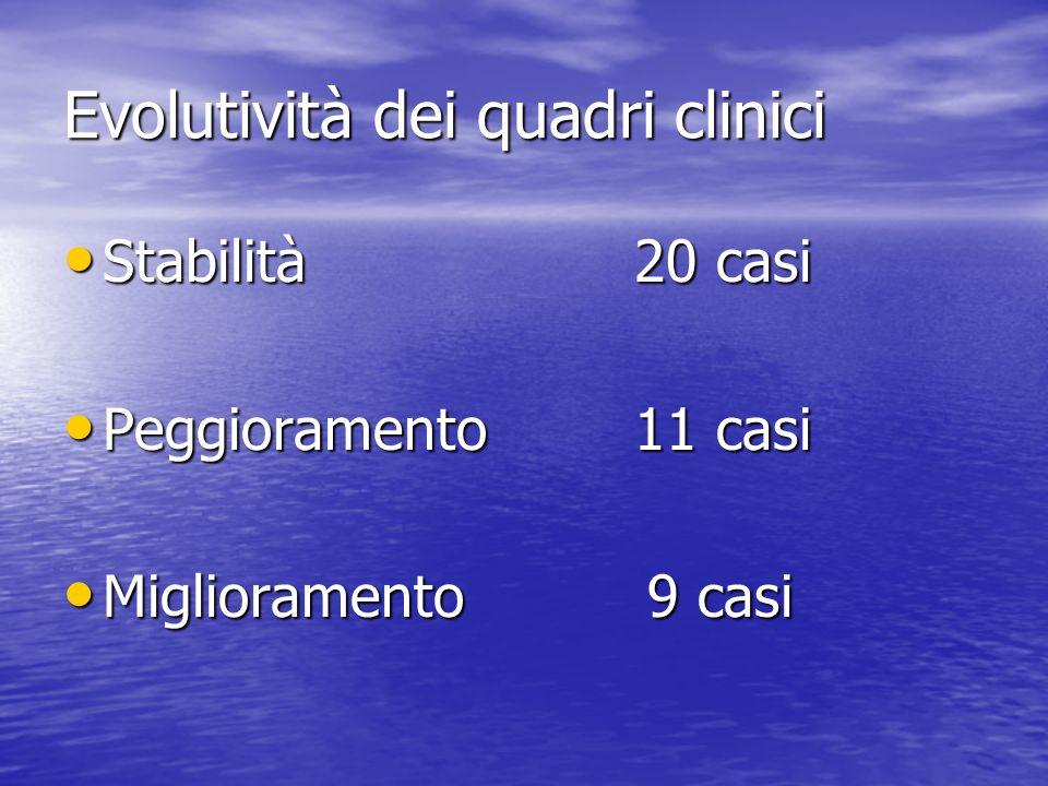 Evolutività dei quadri clinici