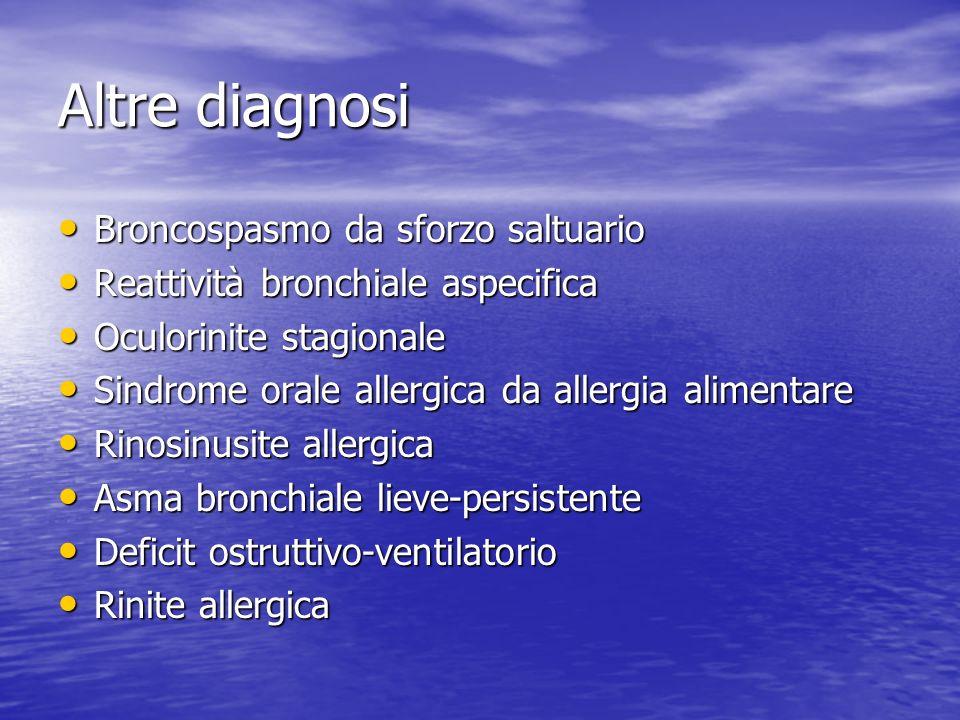 Altre diagnosi Broncospasmo da sforzo saltuario