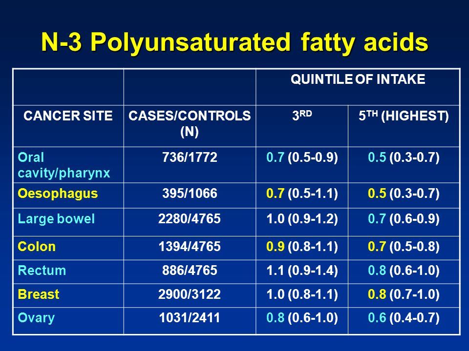 N-3 Polyunsaturated fatty acids