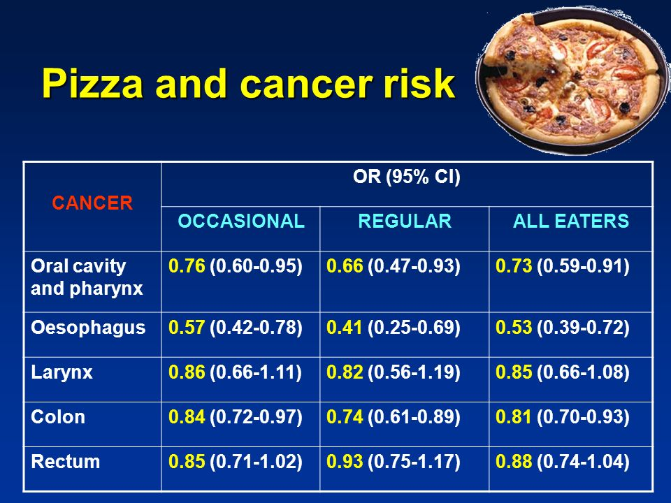 Pizza and cancer risk CANCER OR (95% CI) OCCASIONAL REGULAR ALL EATERS