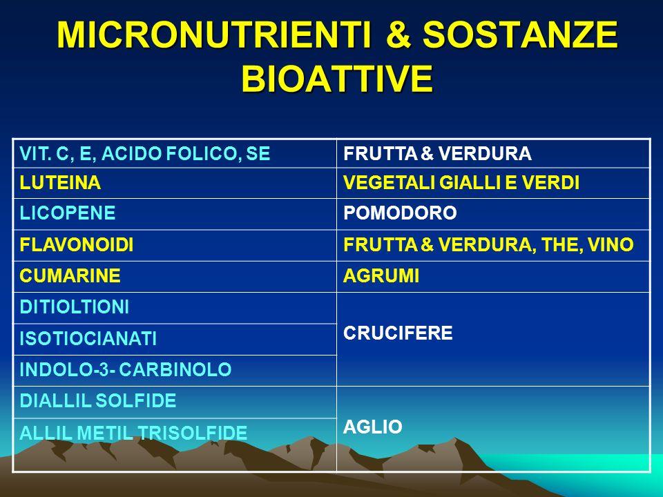 MICRONUTRIENTI & SOSTANZE BIOATTIVE