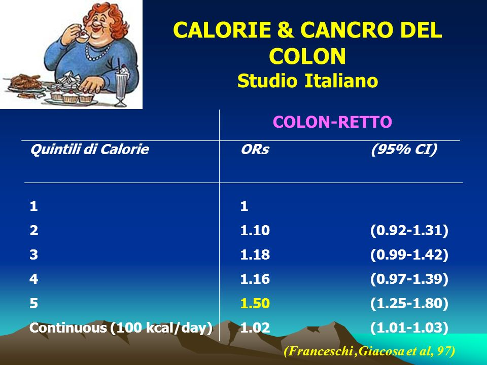 CALORIE & CANCRO DEL COLON Studio Italiano