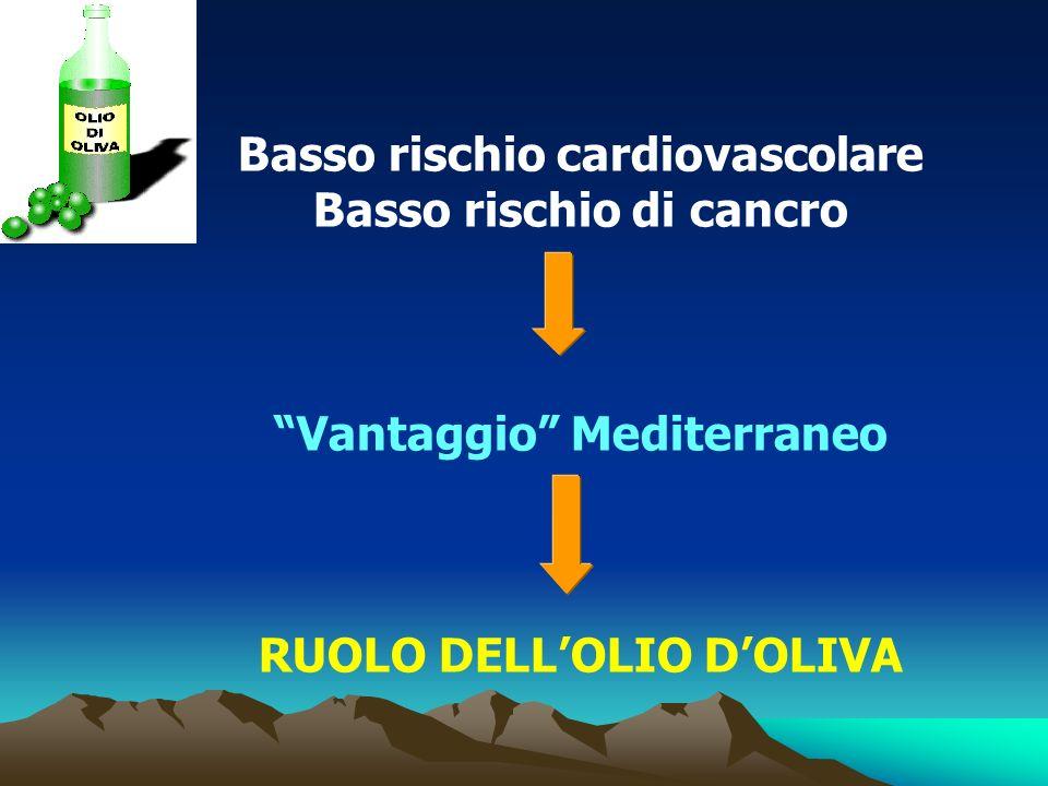 Basso rischio cardiovascolare Basso rischio di cancro
