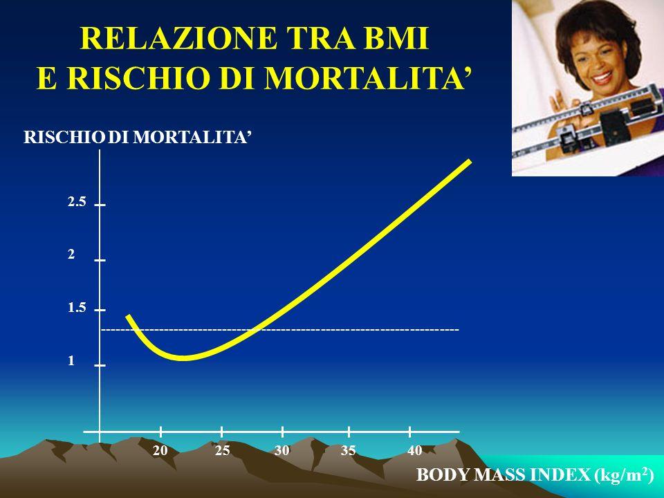 E RISCHIO DI MORTALITA'