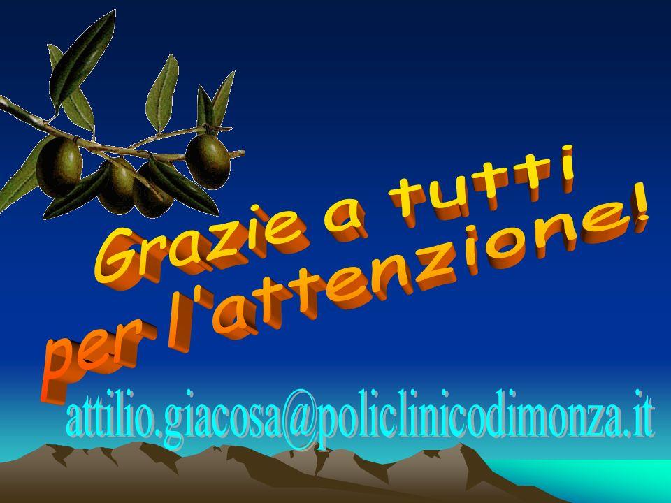Grazie a tutti per l attenzione! attilio.giacosa@policlinicodimonza.it