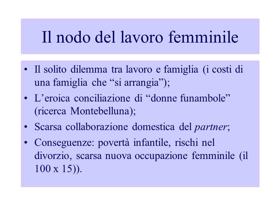 Il nodo del lavoro femminile